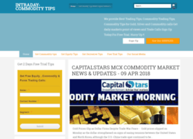 intraday-commoditytips.blogspot.in