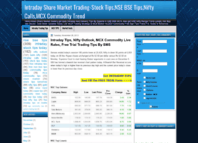 intraday-nsebse-stocktips.blogspot.com