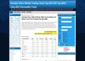 intraday-nsebse-stocktips.blogspot.in