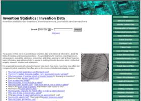 inventionstatistics.com