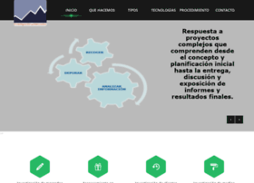 investigaciondemercados.net