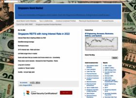 investmentreading.blogspot.in