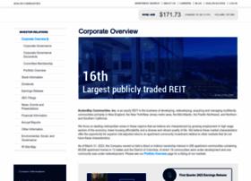 investors.avalonbay.com