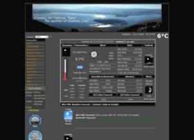 ioannina-weather.gr