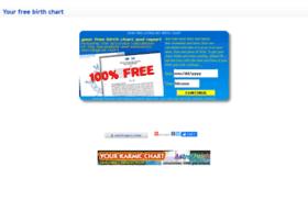 iosastrologysoftware.com