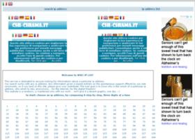 ip-address-list.com