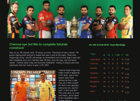 ipl-twenty20-cricket-info.blogspot.in