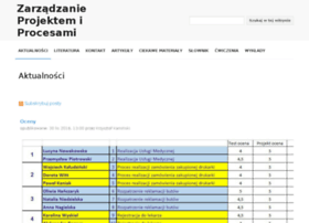 iprojects.pl