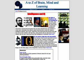 iq-test.learninginfo.org