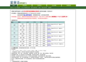 isoho.com.tw