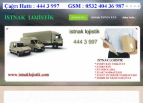 istnaklojistik.com