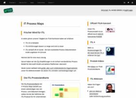 it-processmaps.com