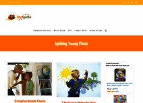 itsysparks.com