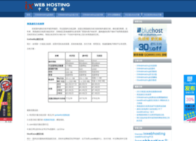 ixwebhosting.im