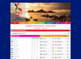 jersey2015results.com