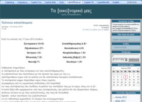 jiovani.capitalblogs.gr