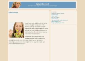 Kaloricetveli.net