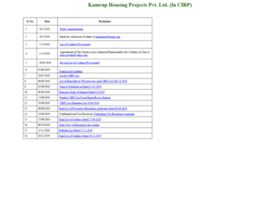 kamruphousing.com