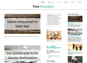 kcreative.typepad.com