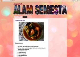 kelanafana.blogspot.com