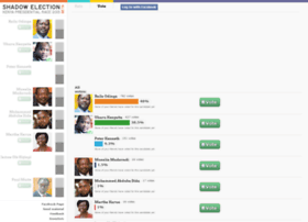 kenya.shadowelection.com