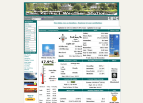 Kerikeriweather.co.nz