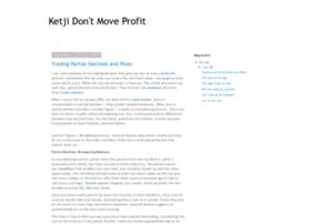 ketjix.blogspot.hk