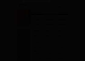 kettlebellseminars.co.uk
