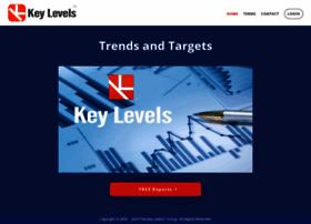 keylevels.com.au