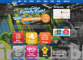 kidspartiesmelbourne.com.au