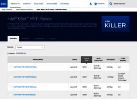 killernetworking.com