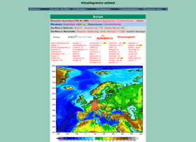 klimadiagramme.de