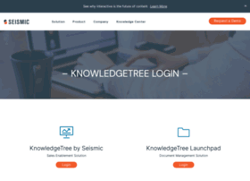 knowledgetree.com
