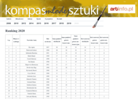 kompasmlodejsztuki.pl