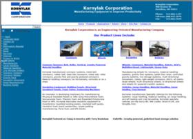 kornylak.com