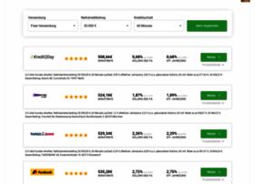 kreditvergleich24.info