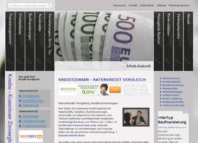 kreditzinsen.info