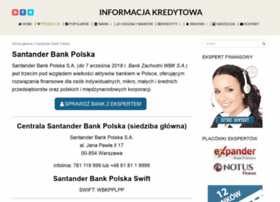 kredytbank.pl