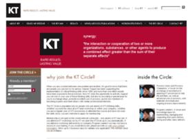 ktcircle.com