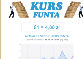 kurs-funta.co.uk