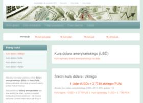 kursdolara.net