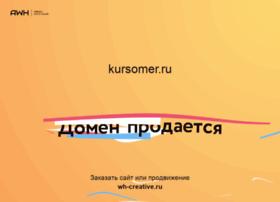 Киров курсы валют