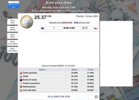 kurz-euro.cz