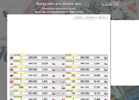 kurzy-men.kurz-euro.cz