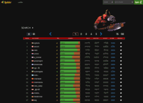 Ladder.rankedgaming.com