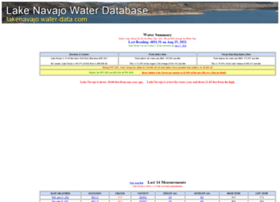 lakenavajo.water-data.com