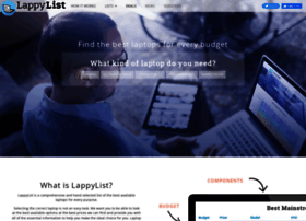 lappylist.com
