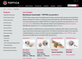 laser-diode.com