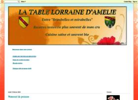 latabledamelie.blogspot.fr