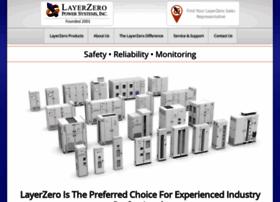 layerzero.com
